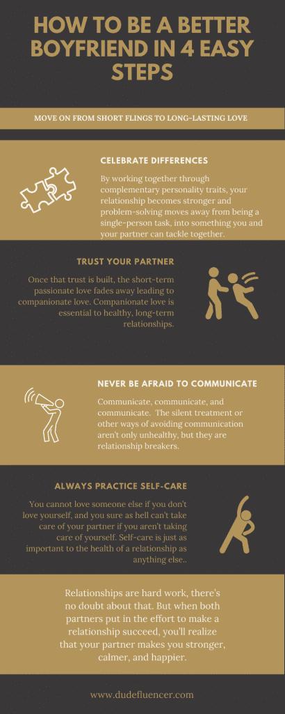 Dudefluencer: Be a better boyfriend infographic