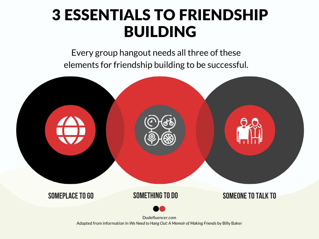 Dudefluencer: Essentials to friendship building